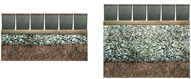 Warstwy podbudowy pod kostkę brukową