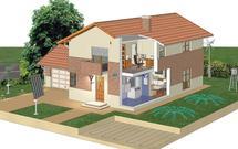 Automatyka domowa - zintegrowane zarządzanie domem bez zaangażowania domowników