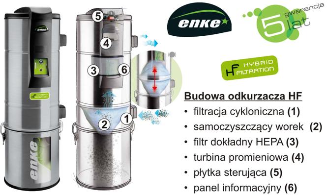 ENKE - odkurzacze centralne