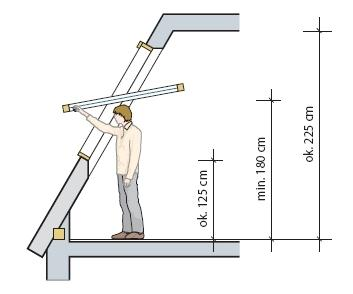 Okna dachowe: zasady montażu okien dachowych