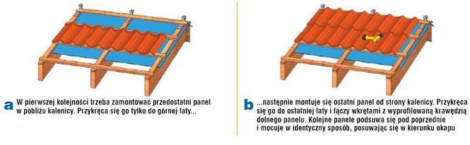 Montaż blachodachówek w panelach